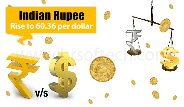 rise of dollar to rupee A cheaper rupee could increase  imports are estimated to reach 227 million tons while international oil benchmarks and the us dollar rise higher and the rupee.