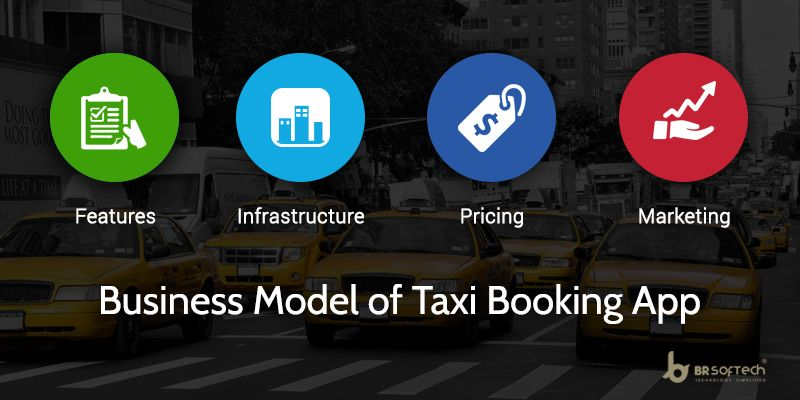 Taxi booking App Model