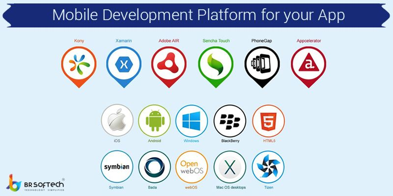 How to Choose a Mobile Development Platform for your App ?