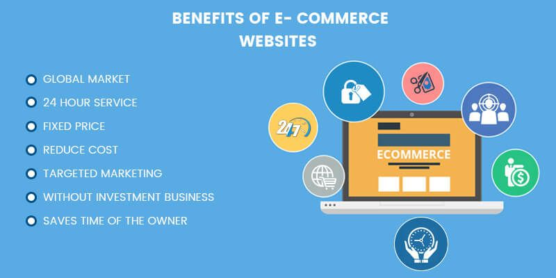 Benefits of E- commerce Websites
