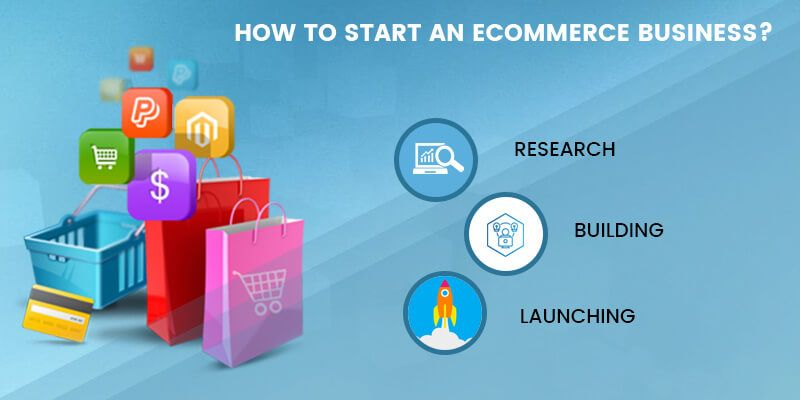 What is E- Commerce?