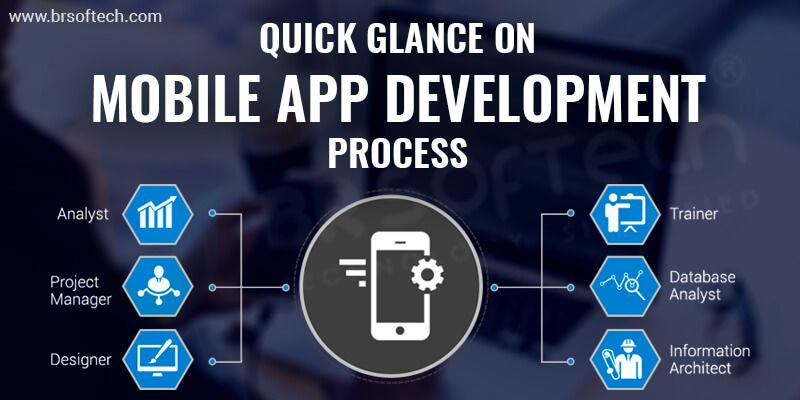 Quick-Glance-on-Mobile-app-development-Process