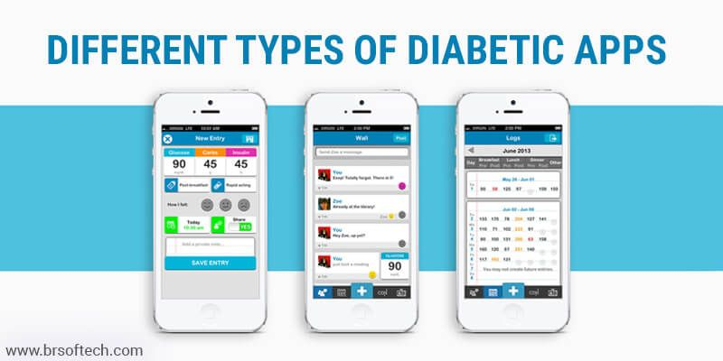 Different-Types-of-Diabetic-Apps