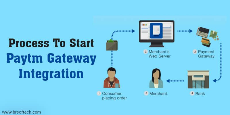 Know More About Paytm Payment Gateway Integration