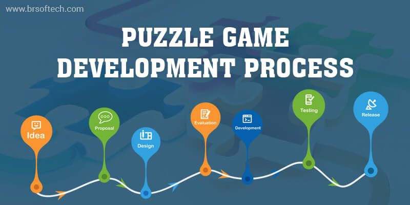 Puzzle-Game-Development-Process