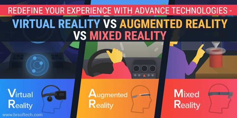 Redefine Your Experience With Advance Technologies-Virtual Reality vs Augmented Reality vs Mixed Reality