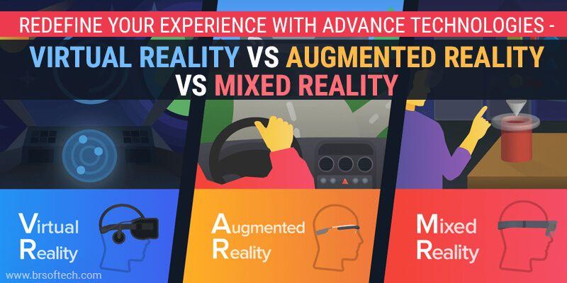 Virtual Reality vs Augmented Reality vs Mixed Reality