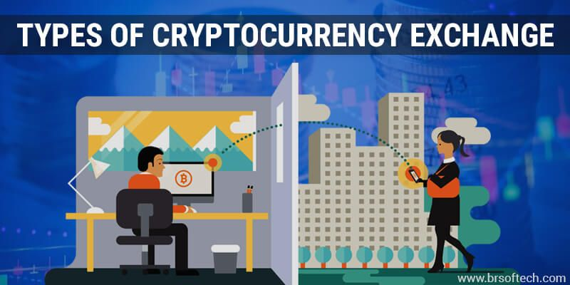 Types of Cryptocurrency Exchange