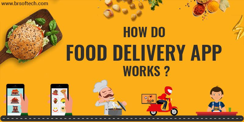How do Food Delivery App Works?