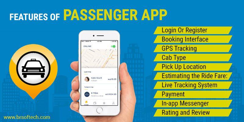 Features of Passenger App