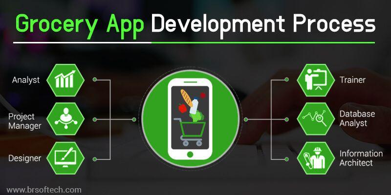 Grocery App Development Process