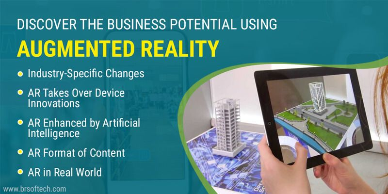 Discover the Business Potential using Augmented Reality