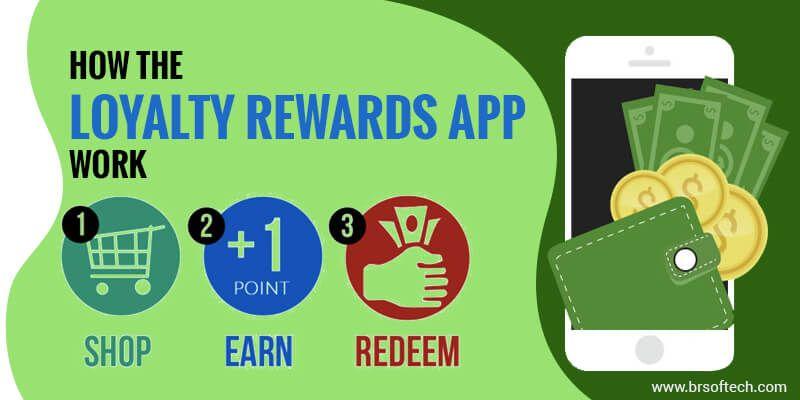 how the loyality rewards app works
