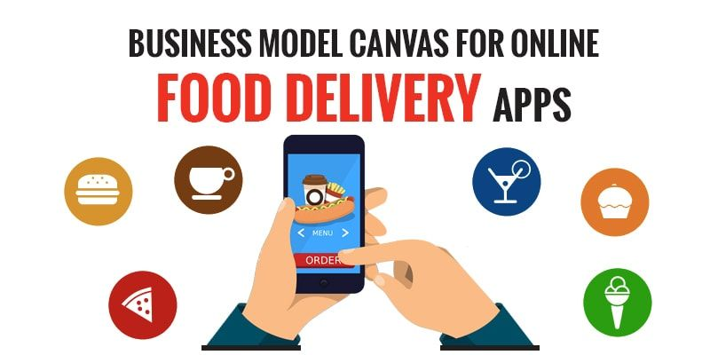 list of online food ordering websites in india, Business Model Canvas app