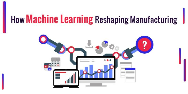 How Machine Learning Reshaping Manufacturing