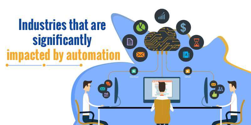 Industries that are significantly impacted by automation