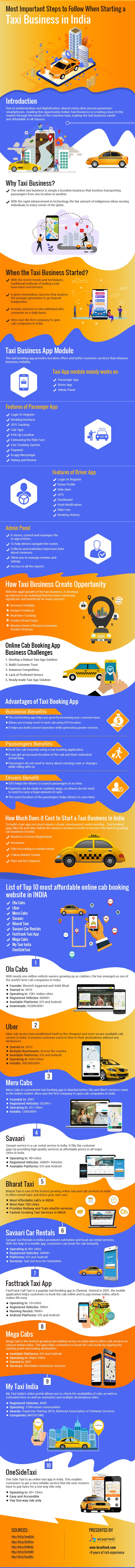 Steps to Follow When Starting a Taxi Business in India
