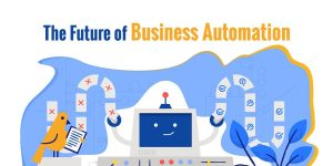 future of automation in business