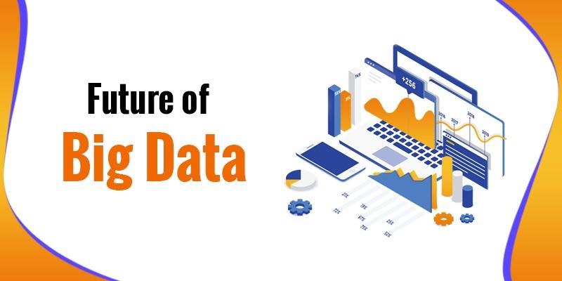 Future of big data in 2020