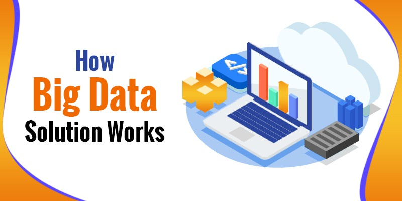 How Big Data Solution Works