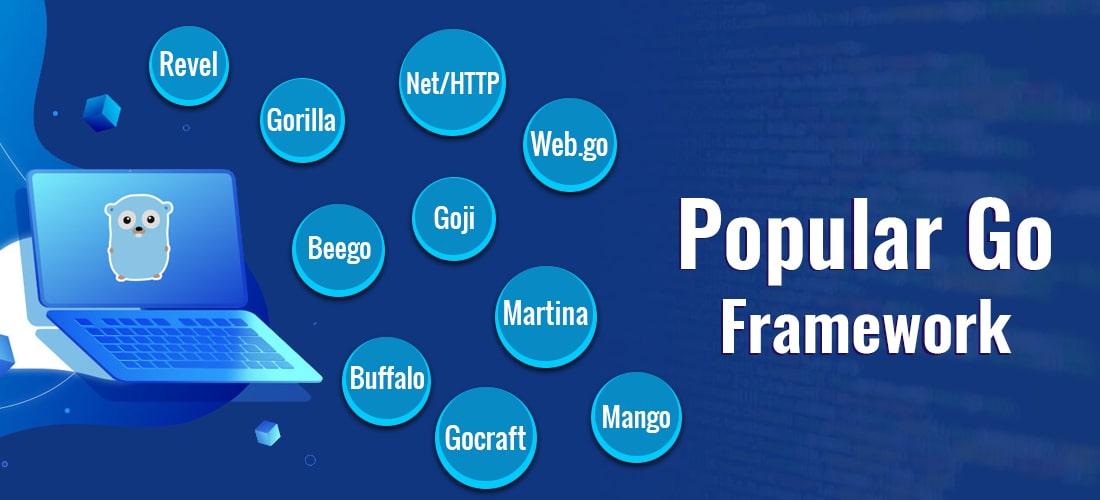 Go Web Framework in 2020