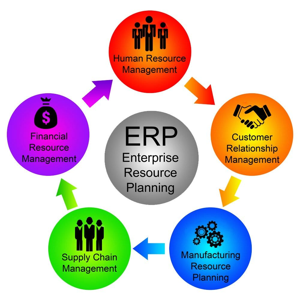online school ERP software
