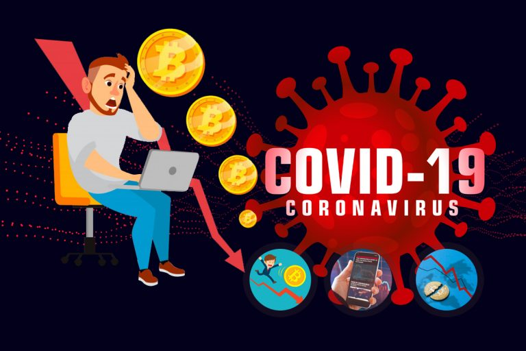The Impact of Coronavirus in the Crypto Markets: A Completed Analysis