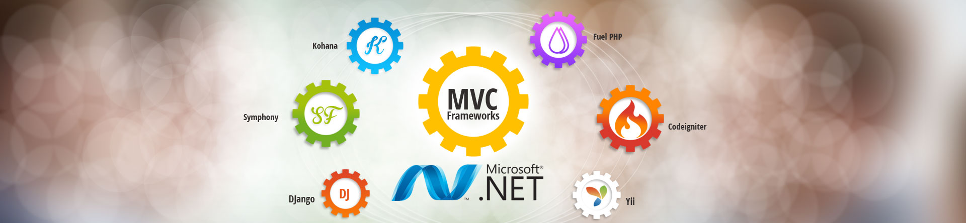 Asp Net Banners Training Course Banners