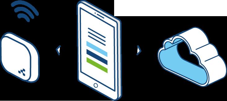 iBeacon App Development Company | Hire iBeacon App Developers