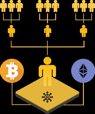 bitcoin mlm szoftver